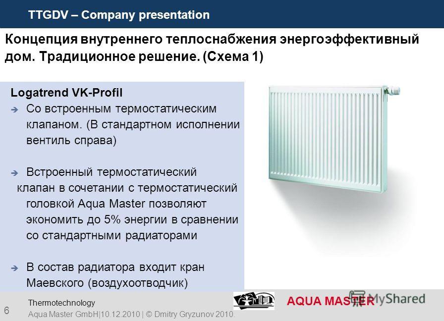 TTGDV – Company presentation AQUA MASTER 6 Концепция внутреннего теплоснабжения энергоэффективный дом. Традиционное решение. (Схема 1) Logatrend VK-Profil Со встроенным термостатическим клапаном. (В стандартном исполнении вентиль справа) Встроенный т
