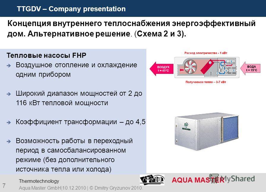 TTGDV – Company presentation AQUA MASTER 7 Концепция внутреннего теплоснабжения энергоэффективный дом. Альтернативное решение. (Схема 2 и 3). Тепловые насосы FHP Воздушное отопление и охлаждение одним прибором Широкий диапазон мощностей от 2 до 116 к