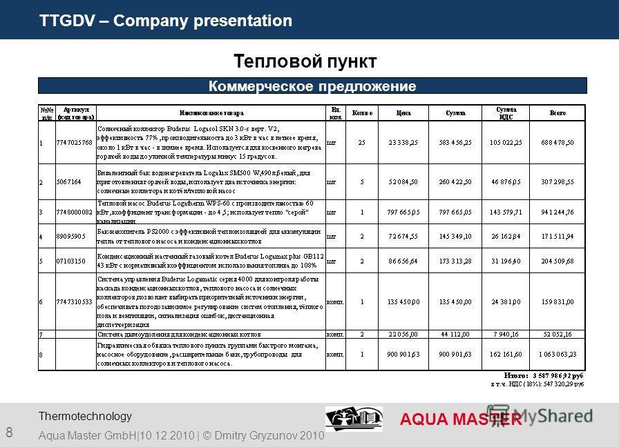 TTGDV – Company presentation AQUA MASTER 8 Aqua Master GmbH|10.12.2010 | © Dmitry Gryzunov 2010 Thermotechnology Тепловой пункт Коммерческое предложение