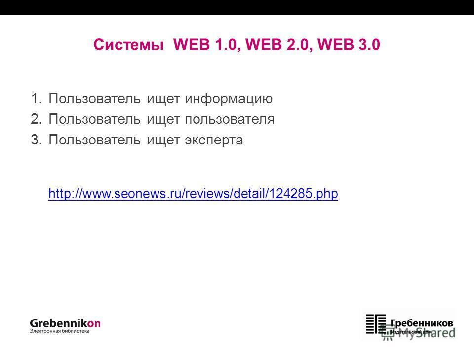 Системы WEB 1.0, WEB 2.0, WEB 3.0 1.Пользователь ищет информацию 2.Пользователь ищет пользователя 3.Пользователь ищет эксперта http://www.seonews.ru/reviews/detail/124285.php
