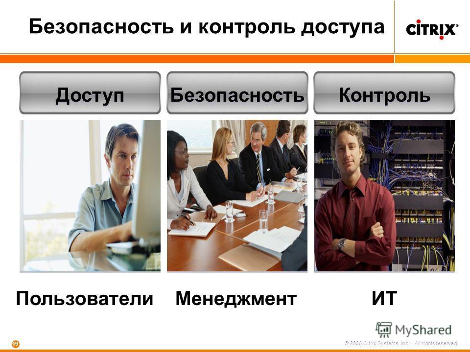 © 2006 Citrix Systems, Inc.All rights reserved. 19 Доступ Пользователи Безопасность Менеджмент Контроль ИТ Безопасность и контроль доступа