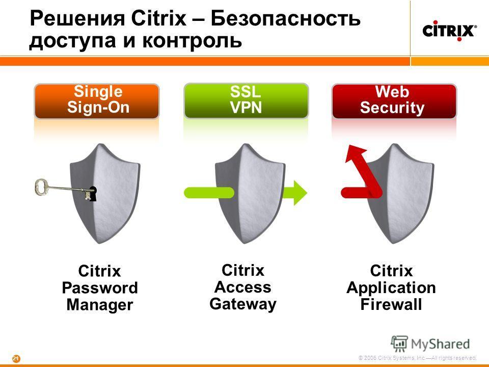 © 2006 Citrix Systems, Inc.All rights reserved. 21 Решения Citrix – Безопасность доступа и контроль Citrix Access Gateway SSL VPN Citrix Application Firewall Web Security Citrix Password Manager Single Sign-On