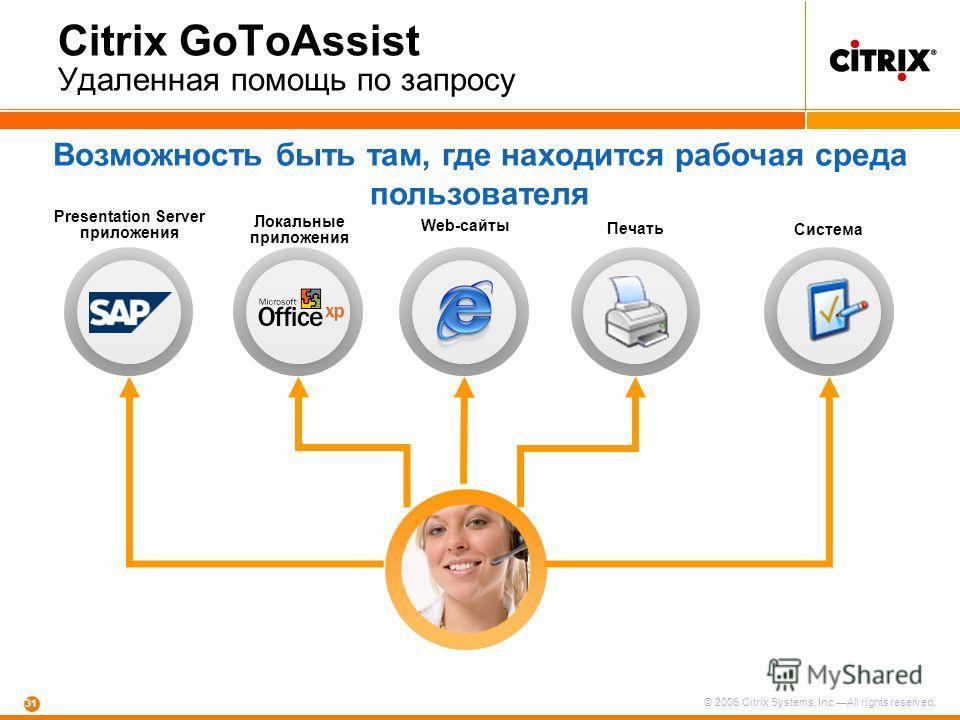 © 2006 Citrix Systems, Inc.All rights reserved. 31 Citrix GoToAssist Удаленная помощь по запросу Presentation Server приложения Локальные приложения Web-сайты Печать Система Возможность быть там, где находится рабочая среда пользователя