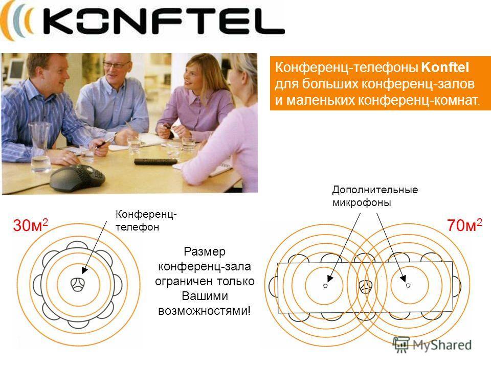 Размер конференц-зала ограничен только Вашими возможностями! Конференц-телефоны Konftel для больших конференц-залов и маленьких конференц-комнат. 30м 2 70м 2 Дополнительные микрофоны Конференц- телефон