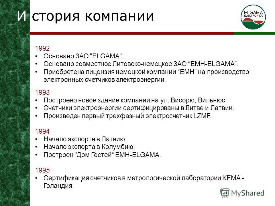 И стория компании 1992 Основано ЗАО