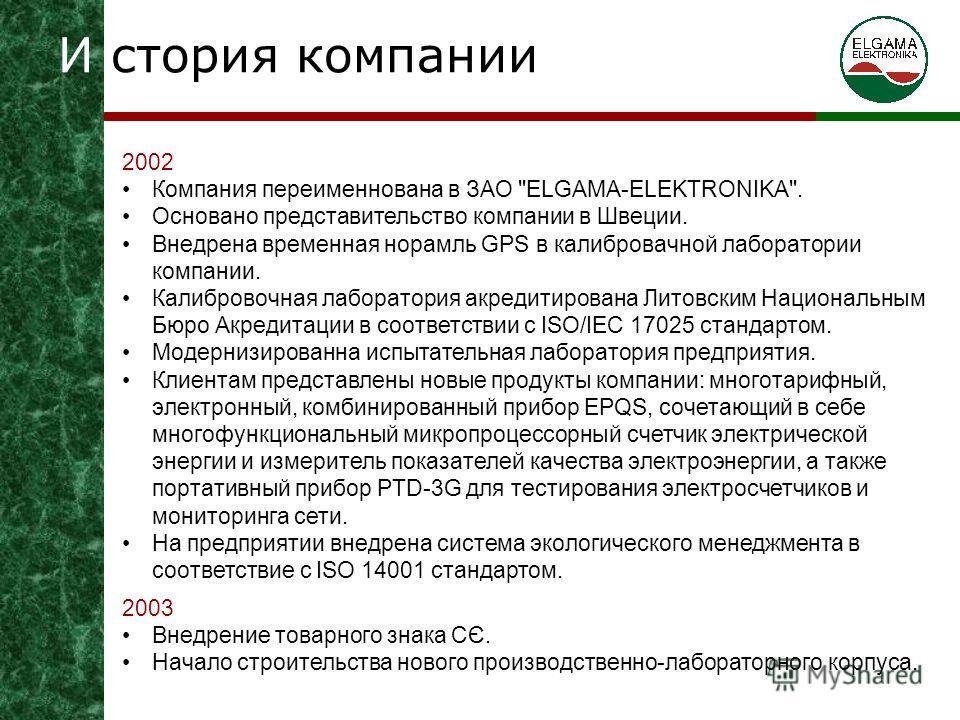 2002 Компания переименнована в ЗАО