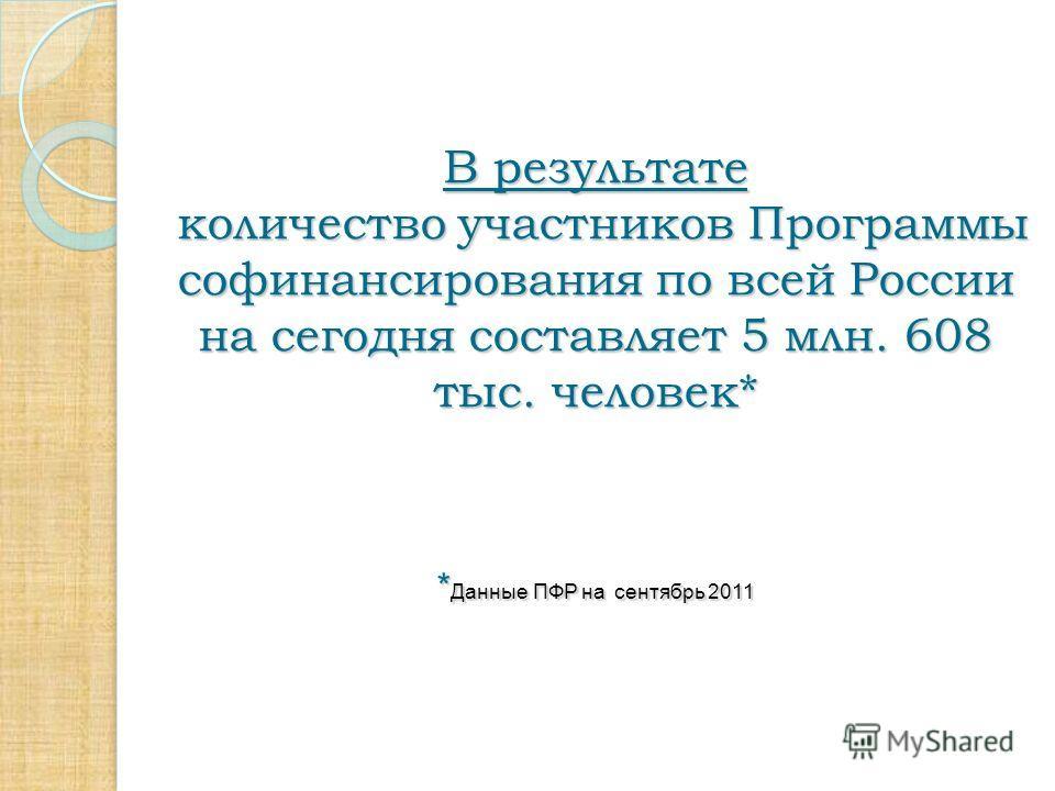 В результате количество участников Программы софинансирования по всей России на сегодня составляет 5 млн. 608 тыс. человек* * Данные ПФР на сентябрь 2011