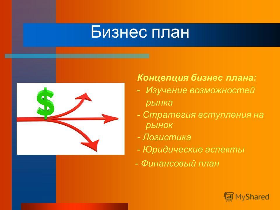 Бизнес план Концепция бизнес плана: -Изучение возможностей рынка - Стратегия вступления на рынок - Логистика - Юридические аспекты - Финансовый план
