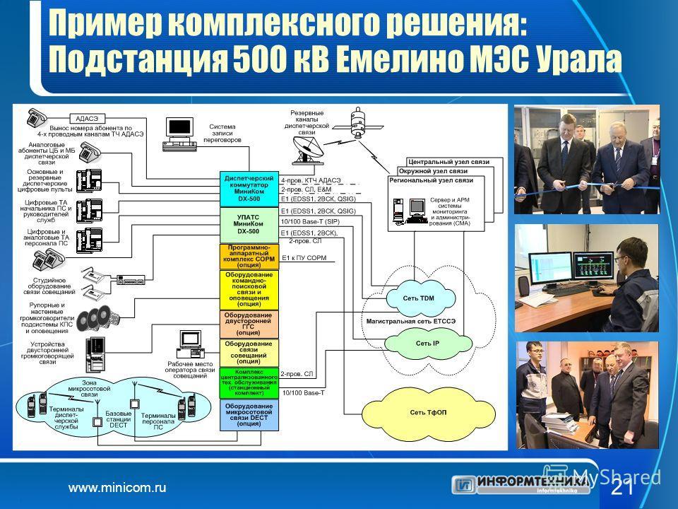 www.minicom.ru 21 Пример комплексного решения: Подстанция 500 кВ Емелино МЭС Урала