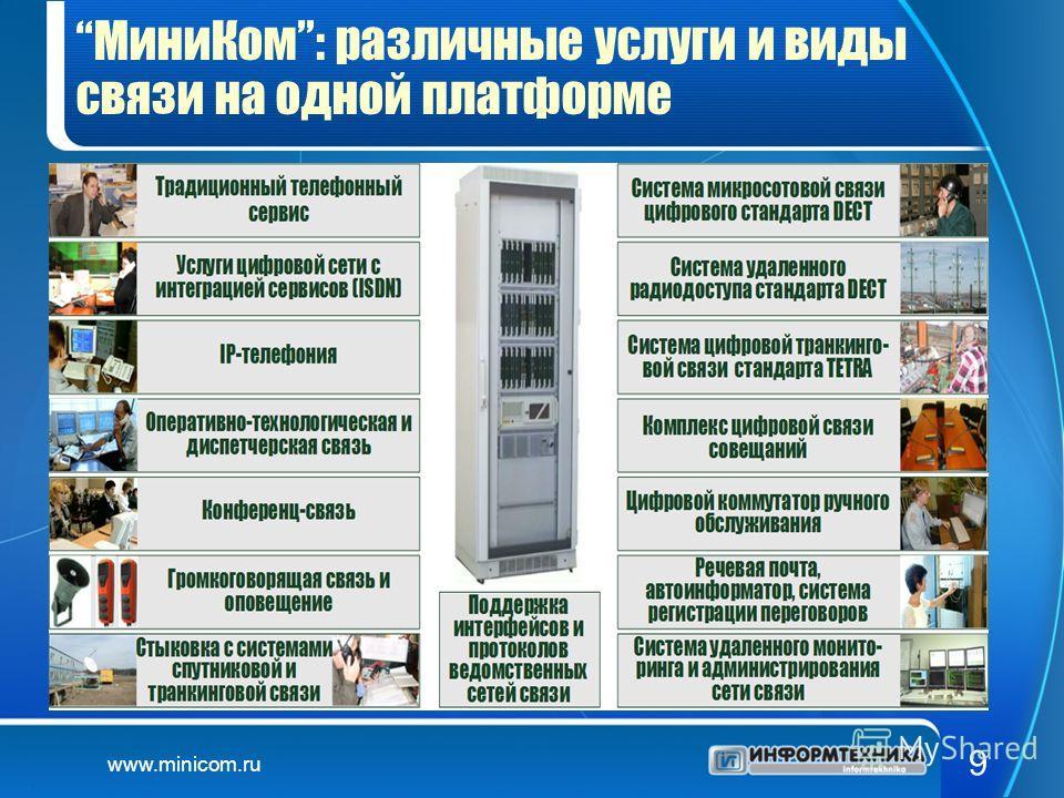 www.minicom.ru 9 МиниКом: различные услуги и виды связи на одной платформе
