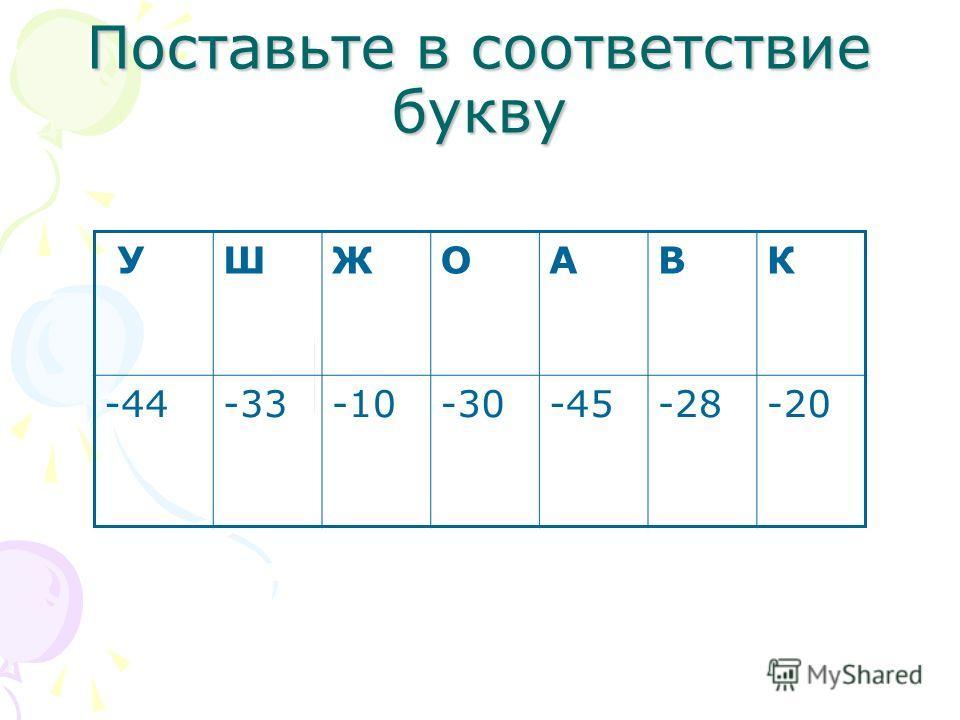 Поставьте в соответствие букву УШЖОАВК -44-33-10-30-45-28-20