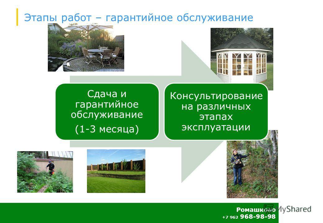 Ромашково +7 962 968-98-98 Этапы работ – гарантийное обслуживание Сдача и гарантийное обслуживание (1-3 месяца) Консультирование на различных этапах эксплуатации