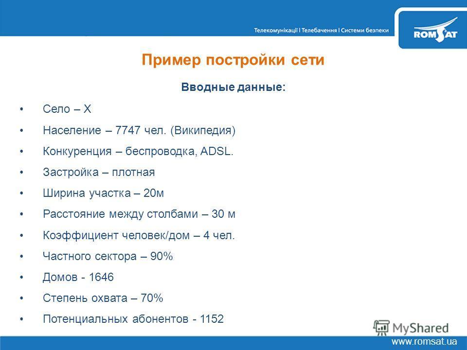 www.romsat.ua Пример постройки сети Вводные данные: Село – Х Население – 7747 чел. (Википедия) Конкуренция – беспроводка, ADSL. Застройка – плотная Ширина участка – 20м Расстояние между столбами – 30 м Коэффициент человек/дом – 4 чел. Частного сектор