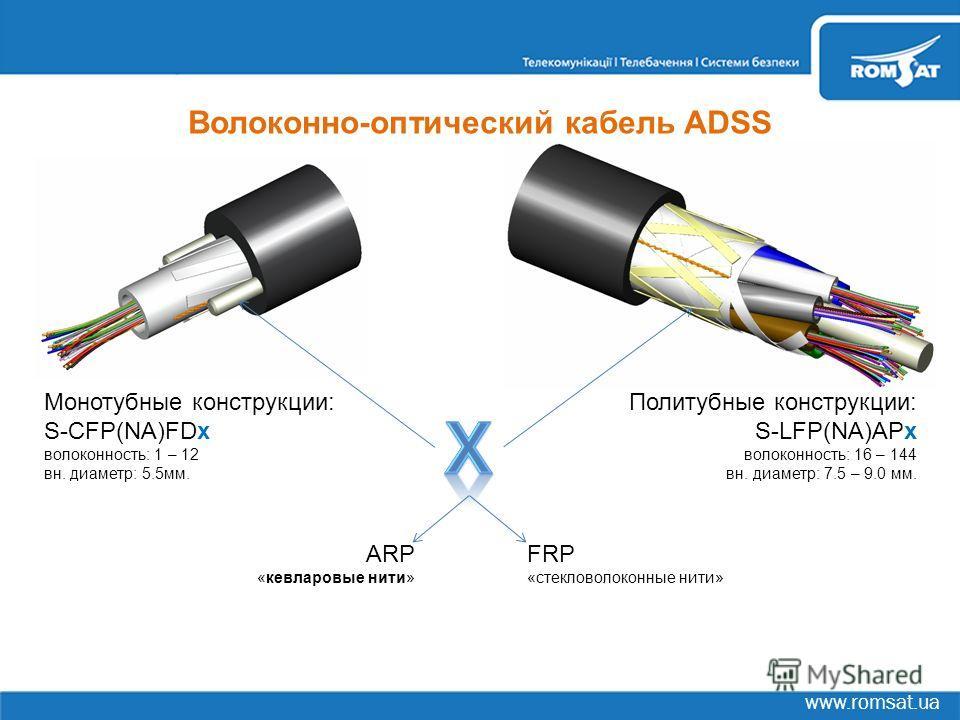 www.romsat.ua Волоконно-оптический кабель ADSS Монотубные конструкции: S-CFP(NA)FDх волоконность: 1 – 12 вн. диаметр: 5.5мм. Политубные конструкции: S-LFP(NA)AРх волоконность: 16 – 144 вн. диаметр: 7.5 – 9.0 мм. ARP «кевларовые нити» FRP «стекловолок