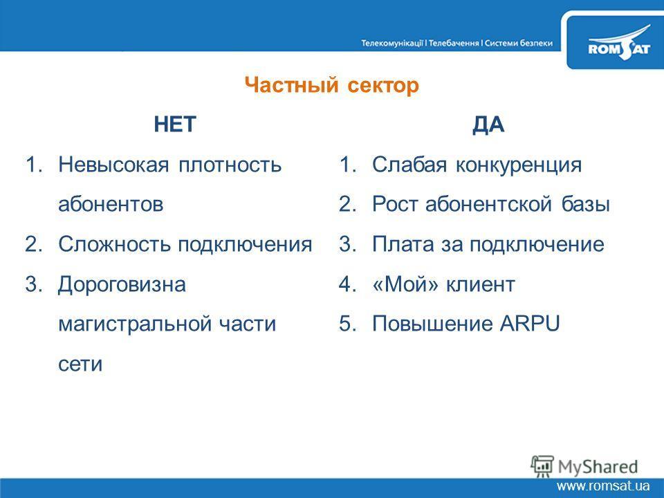 www.romsat.ua Частный сектор НЕТ 1.Невысокая плотность абонентов 2.Сложность подключения 3.Дороговизна магистральной части сети ДА 1.Слабая конкуренция 2.Рост абонентской базы 3.Плата за подключение 4.«Мой» клиент 5.Повышение ARPU