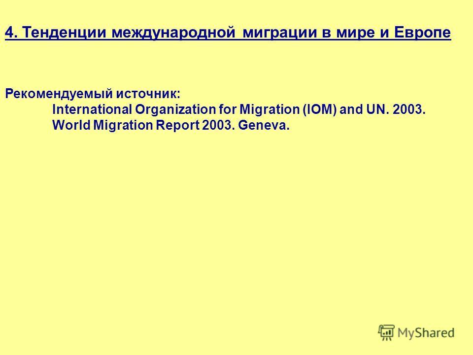 4. Тенденции международной миграции в мире и Европе Рекомендуемый источник: International Organization for Migration (IOM) and UN. 2003. World Migration Report 2003. Geneva.