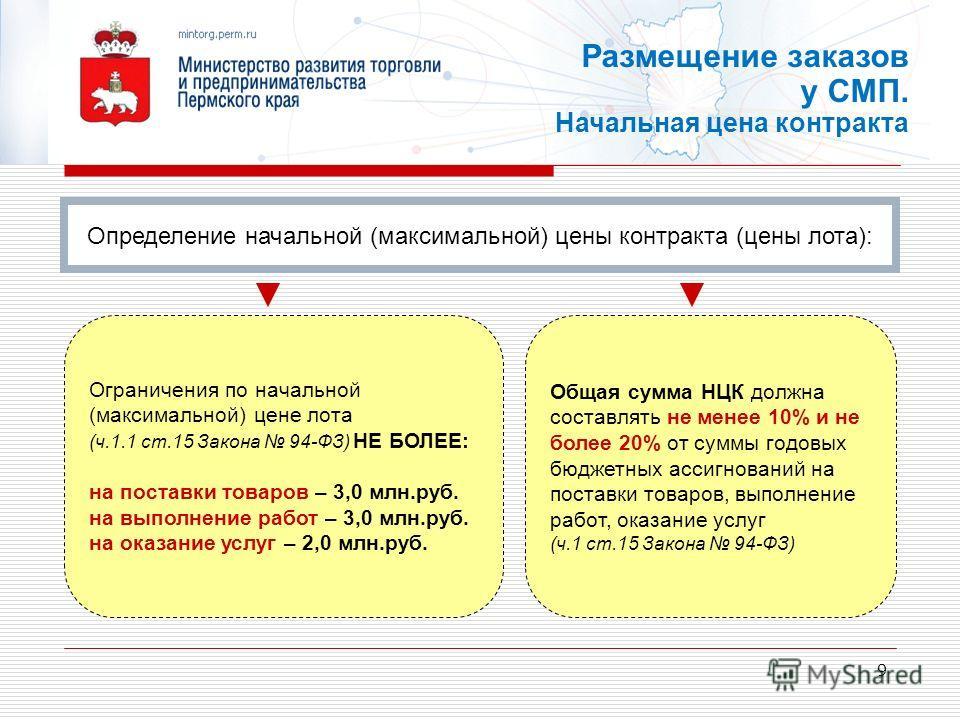 9 Ограничения по начальной (максимальной) цене лота (ч.1.1 ст.15 Закона 94-ФЗ) НЕ БОЛЕЕ: на поставки товаров – 3,0 млн.руб. на выполнение работ – 3,0 млн.руб. на оказание услуг – 2,0 млн.руб. Общая сумма НЦК должна составлять не менее 10% и не более