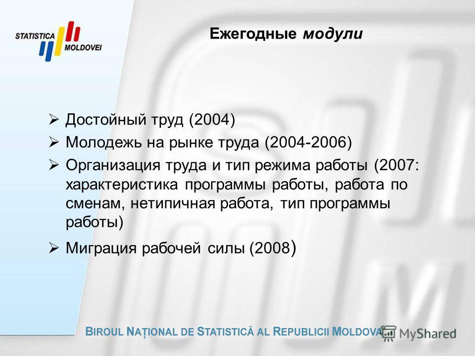 Ежегодные модули Достойный труд (2004) Молодежь на рынке труда (2004-2006) Организация труда и тип режима работы (2007: характеристика программы работы, работа по сменам, нетипичная работа, тип программы работы) Миграция рабочей силы (2008 )