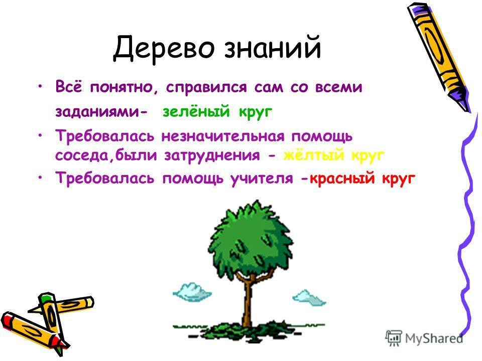 Дерево знаний Всё понятно, справился сам со всеми заданиями- зелёный круг Требовалась незначительная помощь соседа,были затруднения - жёлтый круг Требовалась помощь учителя -красный круг