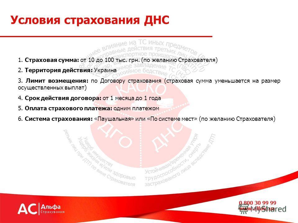 Условия страхования ДНС 1. Страховая сумма: от 10 до 100 тыс. грн. (по желанию Страхователя) 2. Территория действия: Украина 3. Лимит возмещения: по Договору страхования (страховая сумма уменьшается на размер осуществленных выплат) 4. Срок действия д