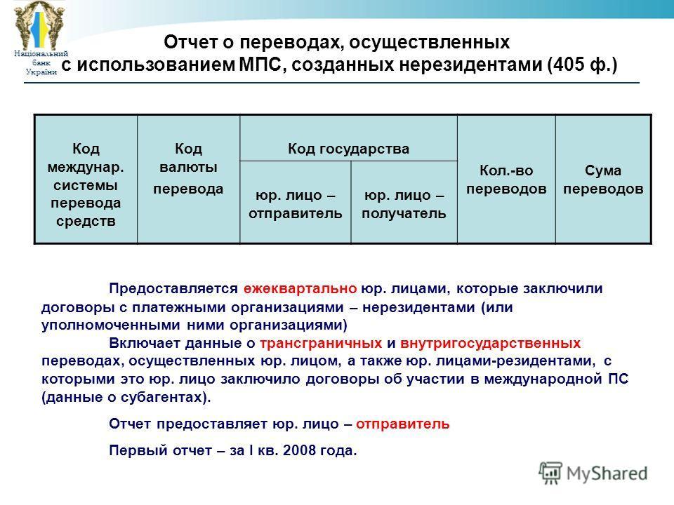 НаціональнийбанкУкраїни Отчет о переводах, осуществленных с использованием МПС, созданных нерезидентами (405 ф.) Предоставляется ежеквартально юр. лицами, которые заключили договоры с платежными организациями – нерезидентами (или уполномоченными ними