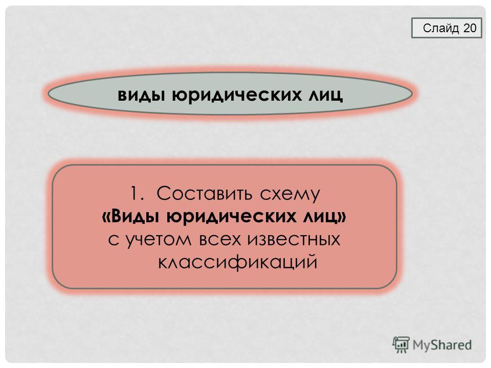 виды юридических лиц 1.Составить схему «Виды юридических лиц» с учетом всех известных классификаций Слайд 20