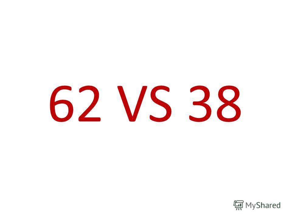 62 VS 38