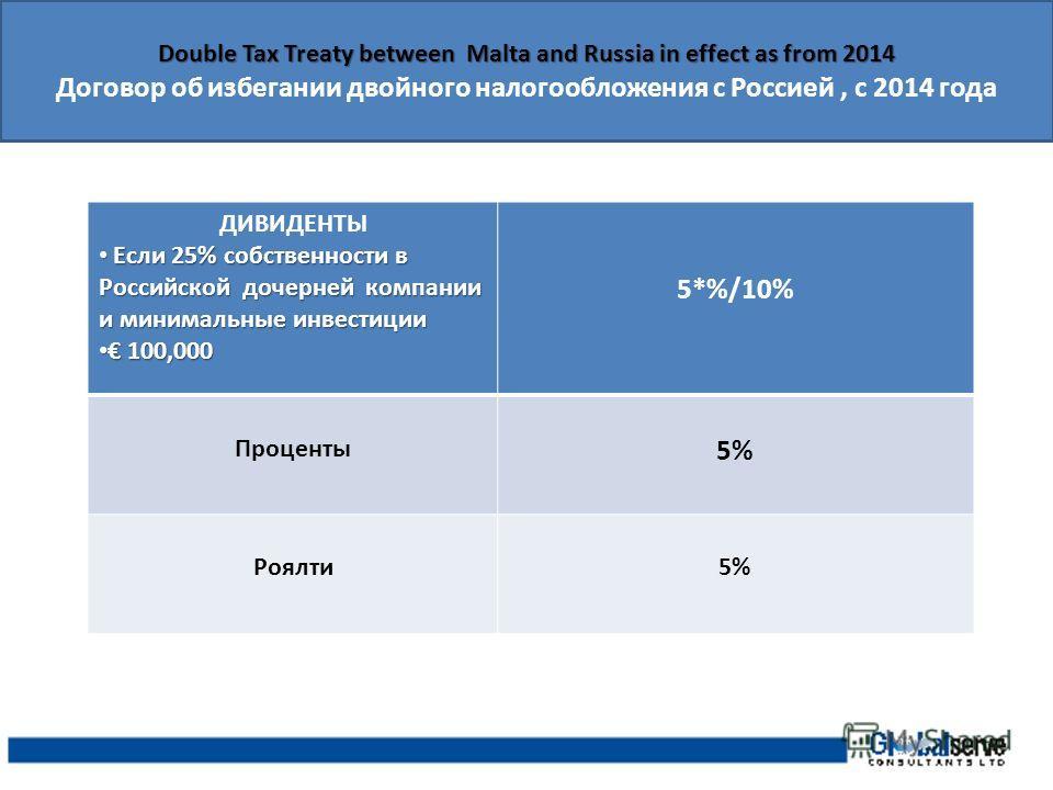Double Tax Treaty between Malta and Russia in effect as from 2014 Договор об избегании двойного налогообложения с Россией, с 2014 года ДИВИДЕНТЫ Если 25% собственности в Российской дочерней компании и минимальные инвестиции Если 25% собственности в Р