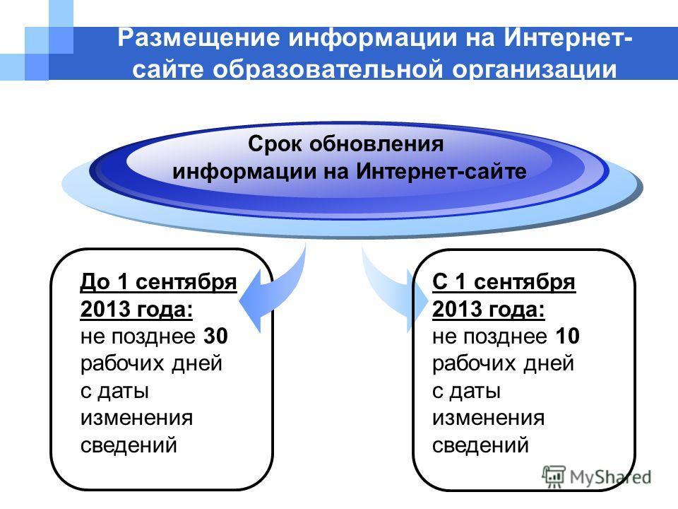 До 1 сентября 2013 года: не позднее 30 рабочих дней с даты изменения сведений Срок обновления информации на Интернет-сайте С 1 сентября 2013 года: не позднее 10 рабочих дней с даты изменения сведений Размещение информации на Интернет- сайте образоват
