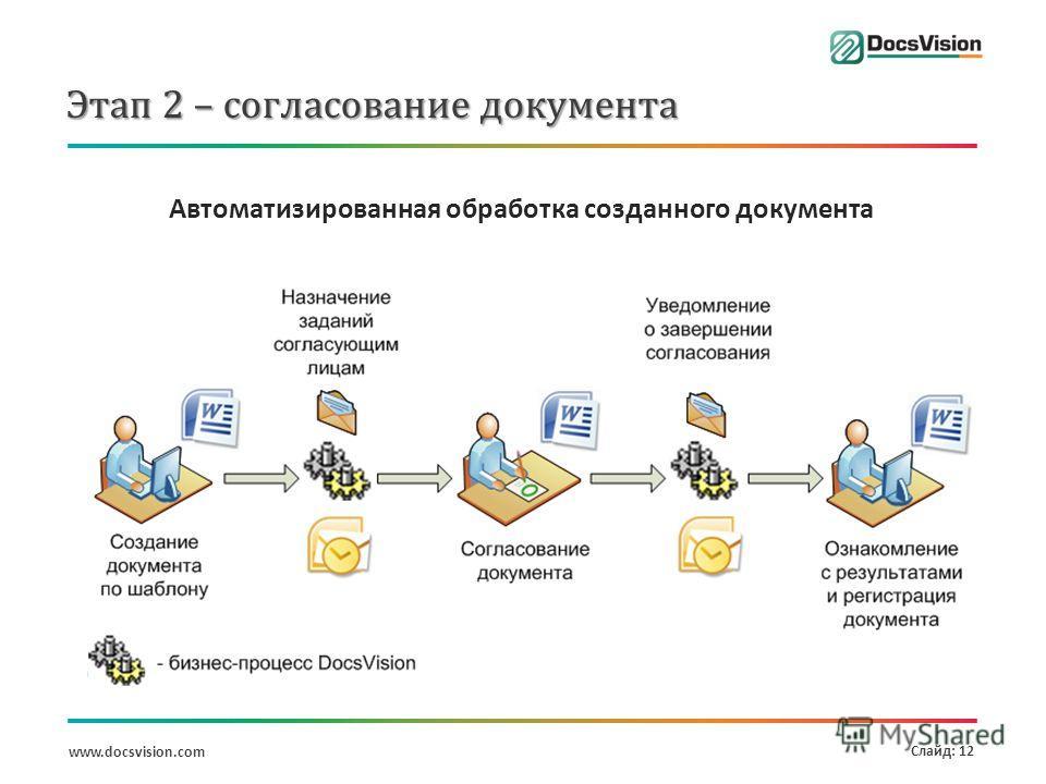 www.docsvision.com Слайд: 12 Этап 2 – согласование документа Автоматизированная обработка созданного документа