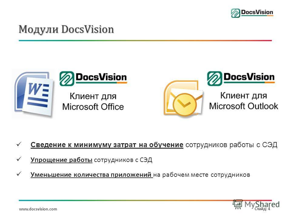 www.docsvision.com Слайд: 4 Модули DocsVision Сведение к минимуму затрат на обучение сотрудников работы с СЭД Упрощение работы сотрудников с СЭД Уменьшение количества приложений на рабочем месте сотрудников