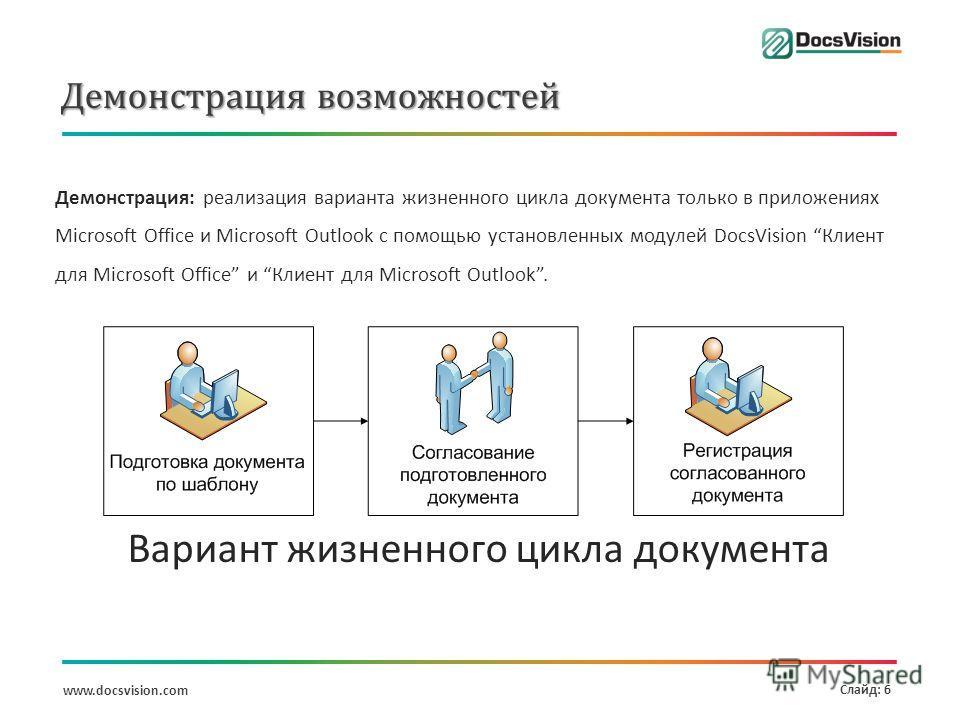 www.docsvision.com Слайд: 6 Демонстрация возможностей Демонстрация: реализация варианта жизненного цикла документа только в приложениях Microsoft Office и Microsoft Outlook с помощью установленных модулей DocsVision Клиент для Microsoft Office и Клие