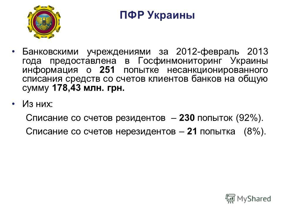 Банковскими учреждениями за 2012-февраль 2013 года предоставлена в Госфинмониторинг Украины информация о 251 попытке несанкционированного списания средств со счетов клиентов банков на общую сумму 178,43 млн. грн. Из них: Списание со счетов резидентов