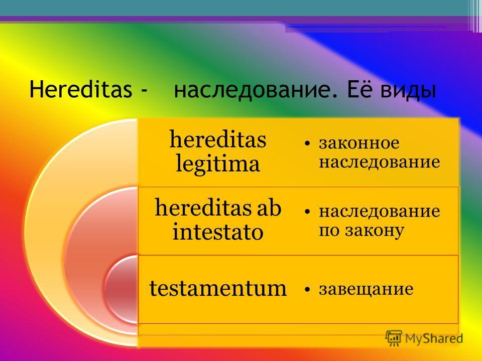 Нereditas -наследование. Eё виды hereditas legitima hereditas ab intestato testamentum законное наследование наследование по закону завещание