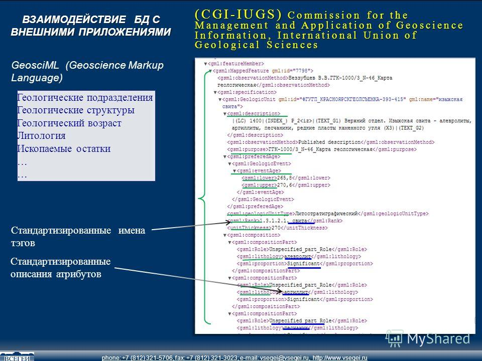 phone: +7 (812) 321-5706, fax: +7 (812) 321-3023; e-mail: vsegei@vsegei.ru, http://www.vsegei.ru ВЗАИМОДЕЙСТВИЕ БД С ВНЕШНИМИ ПРИЛОЖЕНИЯМИ GeosciML (Geoscience Markup Language) (CGI-IUGS) Commission for the Management and Application of Geoscience In