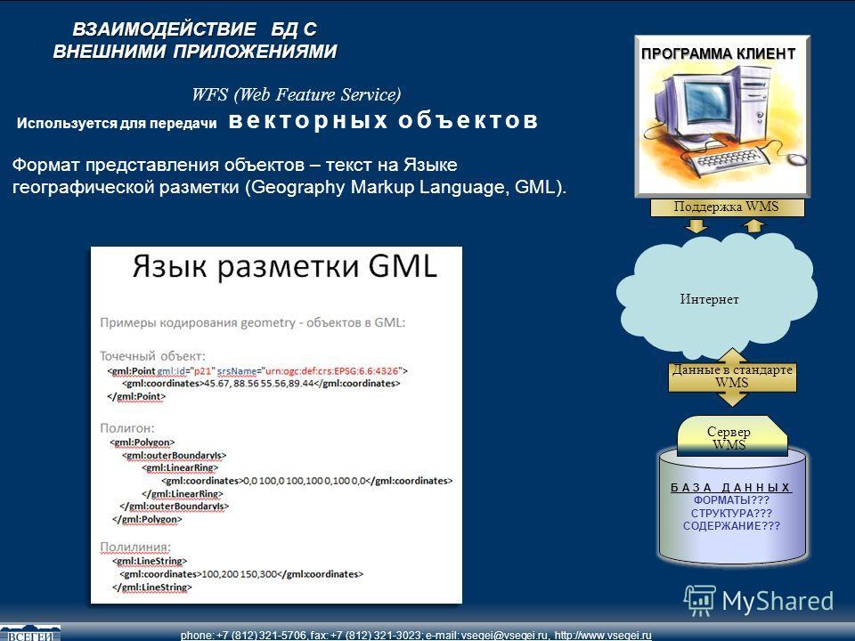 phone: +7 (812) 321-5706, fax: +7 (812) 321-3023; e-mail: vsegei@vsegei.ru, http://www.vsegei.ru WFS (Web Feature Service) ВЗАИМОДЕЙСТВИЕ БД С ВНЕШНИМИ ПРИЛОЖЕНИЯМИ БАЗА ДАННЫХ ФОРМАТЫ??? СТРУКТУРА??? СОДЕРЖАНИЕ??? БАЗА ДАННЫХ ФОРМАТЫ??? СТРУКТУРА???