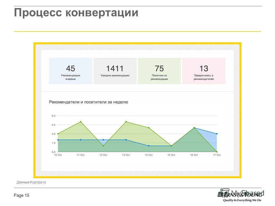 Page 15 Процесс конвертации Данные Kupiqla.ru