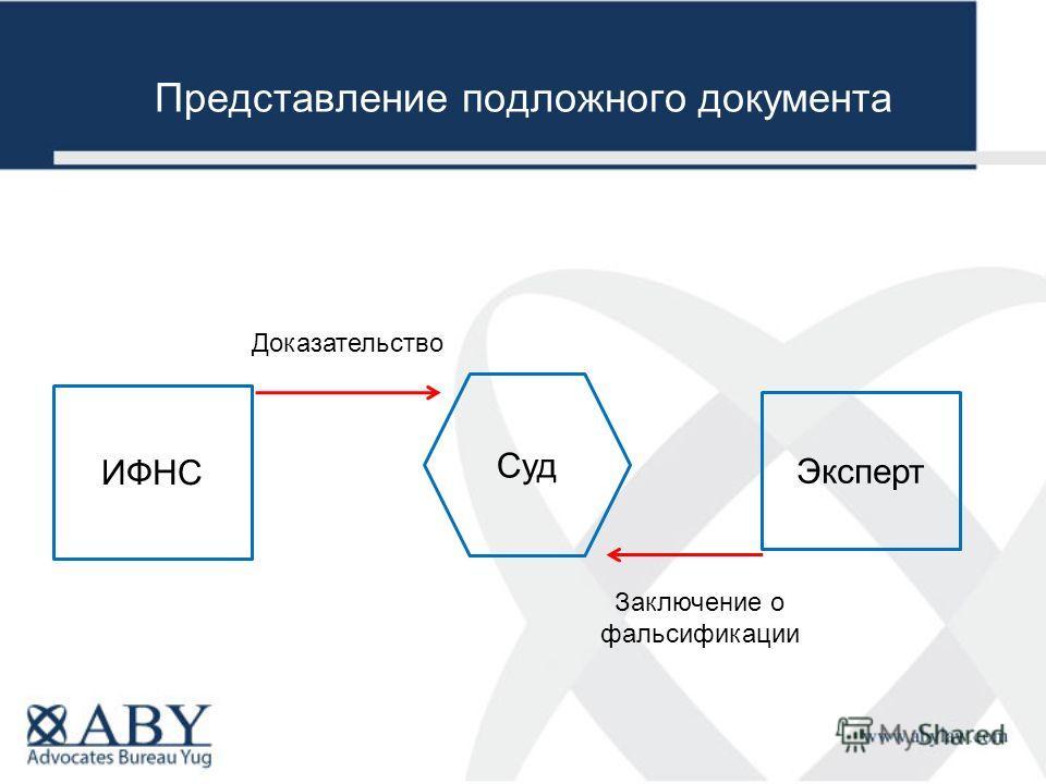 Представление подложного документа ИФНС Эксперт Доказательство Заключение о фальсификации Суд