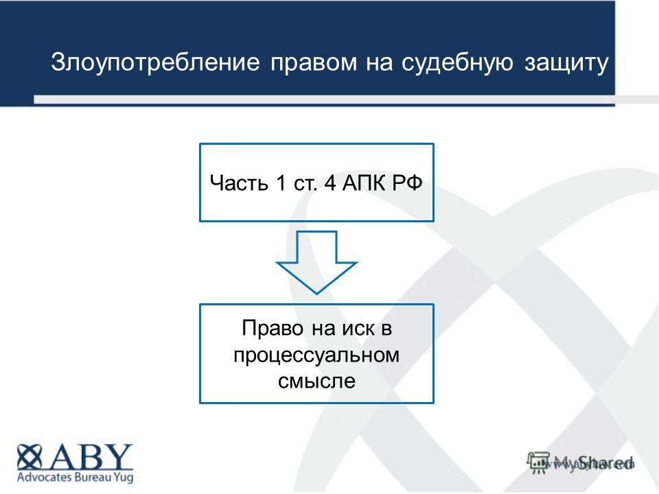 Злоупотребление правом на судебную защиту Часть 1 ст. 4 АПК РФ Право на иск в процессуальном смысле