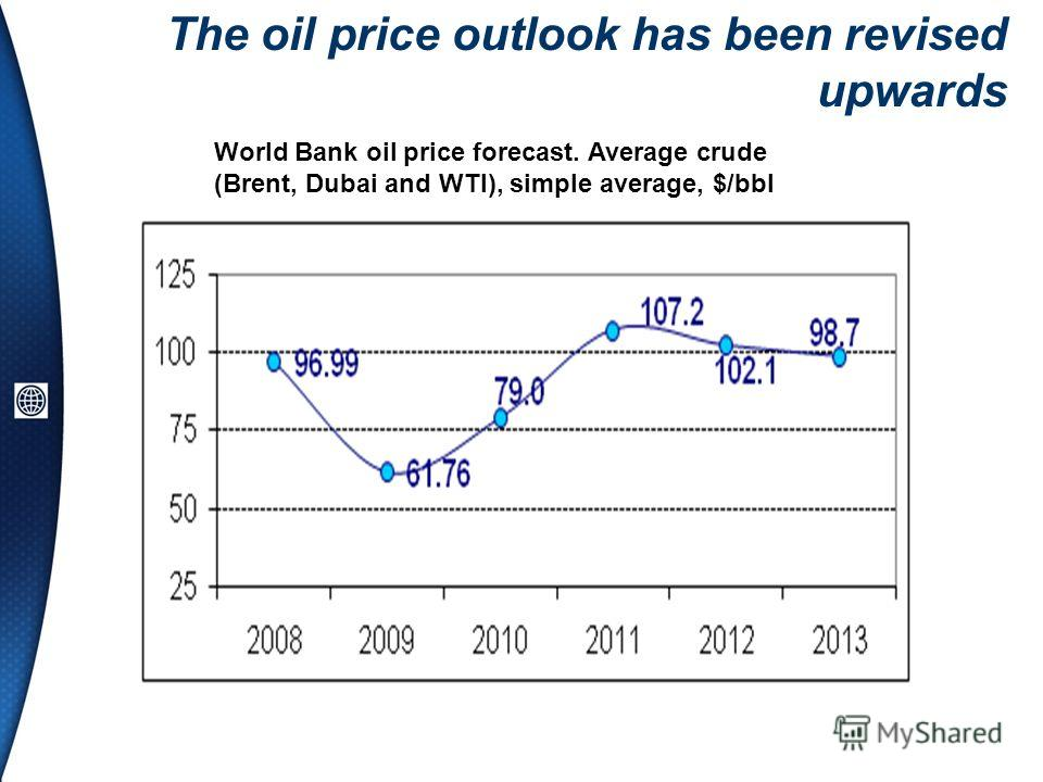 The oil price outlook has been revised upwards World Bank oil price forecast. Average crude (Brent, Dubai and WTI), simple average, $/bbl