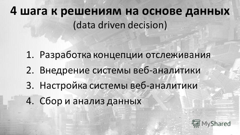 4 шага к решениям на основе данных (data driven decision) 1.Разработка концепции отслеживания 2.Внедрение системы веб-аналитики 3.Настройка системы веб-аналитики 4.Сбор и анализ данных