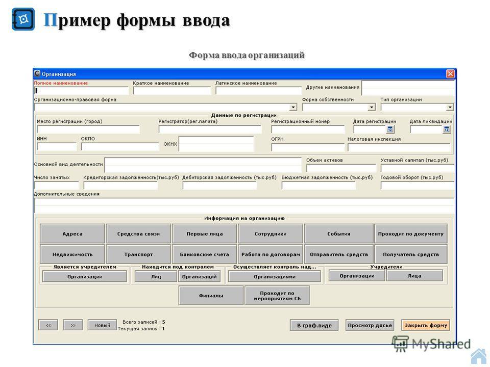 Пример формы ввода Форма ввода организаций