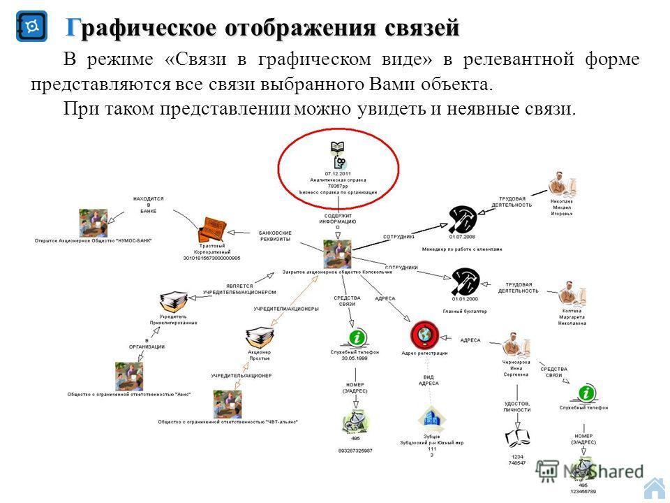 Графическое отображения связей В режиме «Связи в графическом виде» в релевантной форме представляются все связи выбранного Вами объекта. При таком представлении можно увидеть и неявные связи.