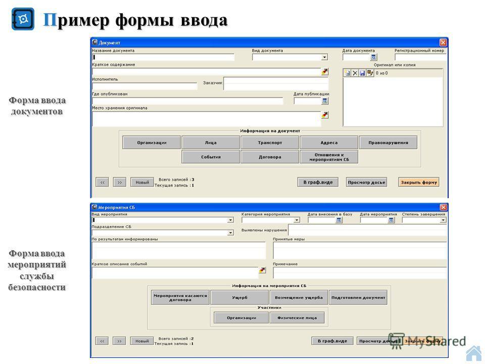 Пример формы ввода Форма ввода документов Форма ввода мероприятий службы безопасности