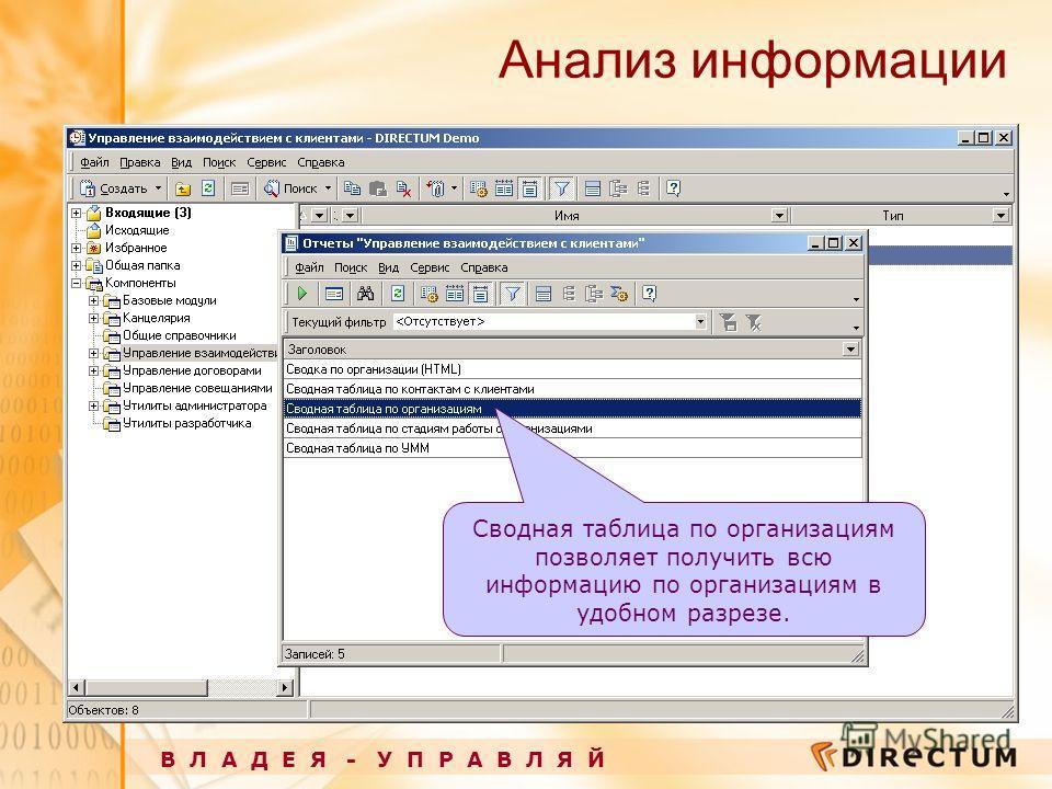 Анализ информации В Л А Д Е Я - У П Р А В Л Я Й Сводная таблица по организациям позволяет получить всю информацию по организациям в удобном разрезе.
