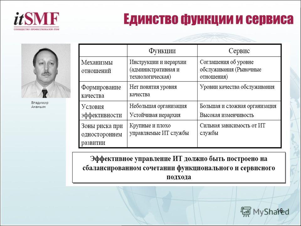 Единство функции и сервиса 16 Владимир Ананьин