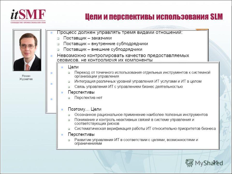 Цели и перспективы использования SLM 31 Роман Журавлев