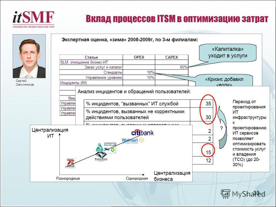Вклад процессов ITSM в оптимизацию затрат 33 Сергей Овчинников