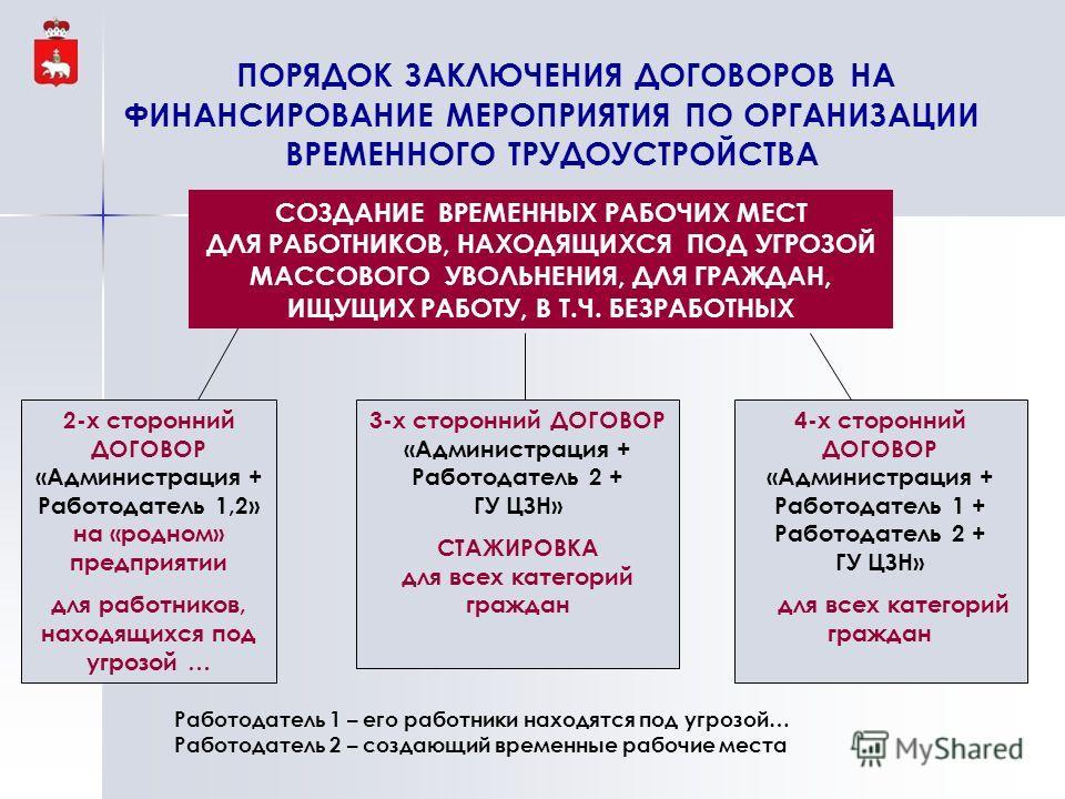 3-х сторонний ДОГОВОР «Администрация + Работодатель 2 + ГУ ЦЗН» СТАЖИРОВКА для всех категорий граждан ПОРЯДОК ЗАКЛЮЧЕНИЯ ДОГОВОРОВ НА ФИНАНСИРОВАНИЕ МЕРОПРИЯТИЯ ПО ОРГАНИЗАЦИИ ВРЕМЕННОГО ТРУДОУСТРОЙСТВА СОЗДАНИЕ ВРЕМЕННЫХ РАБОЧИХ МЕСТ ДЛЯ РАБОТНИКОВ,