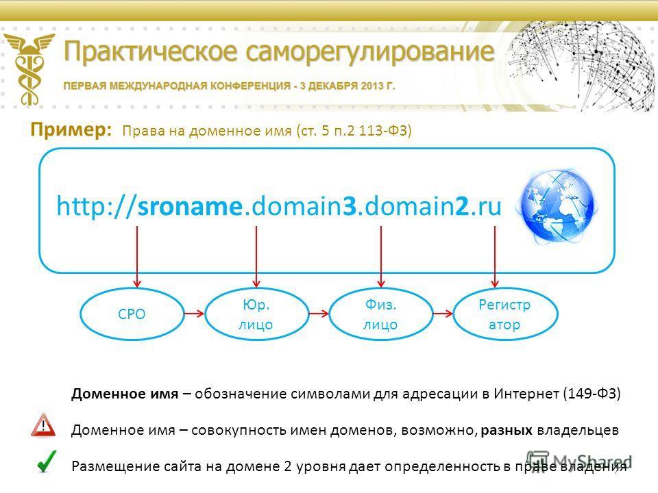 Доменное имя – обозначение символами для адресации в Интернет (149-ФЗ) Доменное имя – совокупность имен доменов, возможно, разных владельцев Размещение сайта на домене 2 уровня дает определенность в праве владения http://sroname.domain3.domain2.ru СР